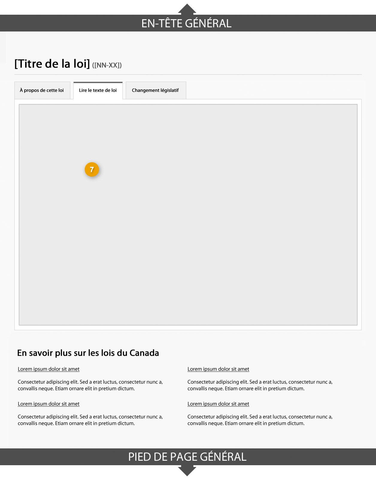Modèle de page de profil des lois affichant l'onglet «Lire les lois». Lire de haut en bas et de gauche à droite. Plus de détails au sujet de ce graphique se retrouvent dans le texte entourant l'image.