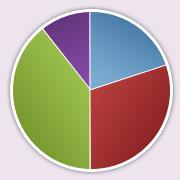 Profil d'investisseur d'Alex     Spéculatif 20 %     Risque moyen 40 %     Faible risque 30 %     Argent comptant et équivalents d'argent comptant 10 %