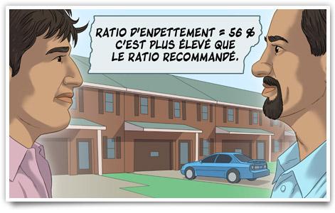 Tomás et Carlos tente d'estimer ce que pourrait être leur ratio d'endettement s'ils décident d'acheter une maison en rangée.