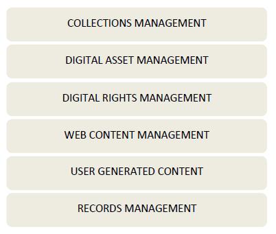 SPECTRUM Digital Asset Management - Canada ca