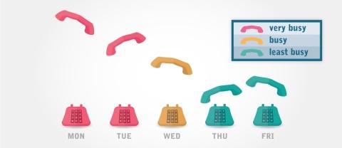 Telephone numbers – Canada Revenue Agency - Canada ca