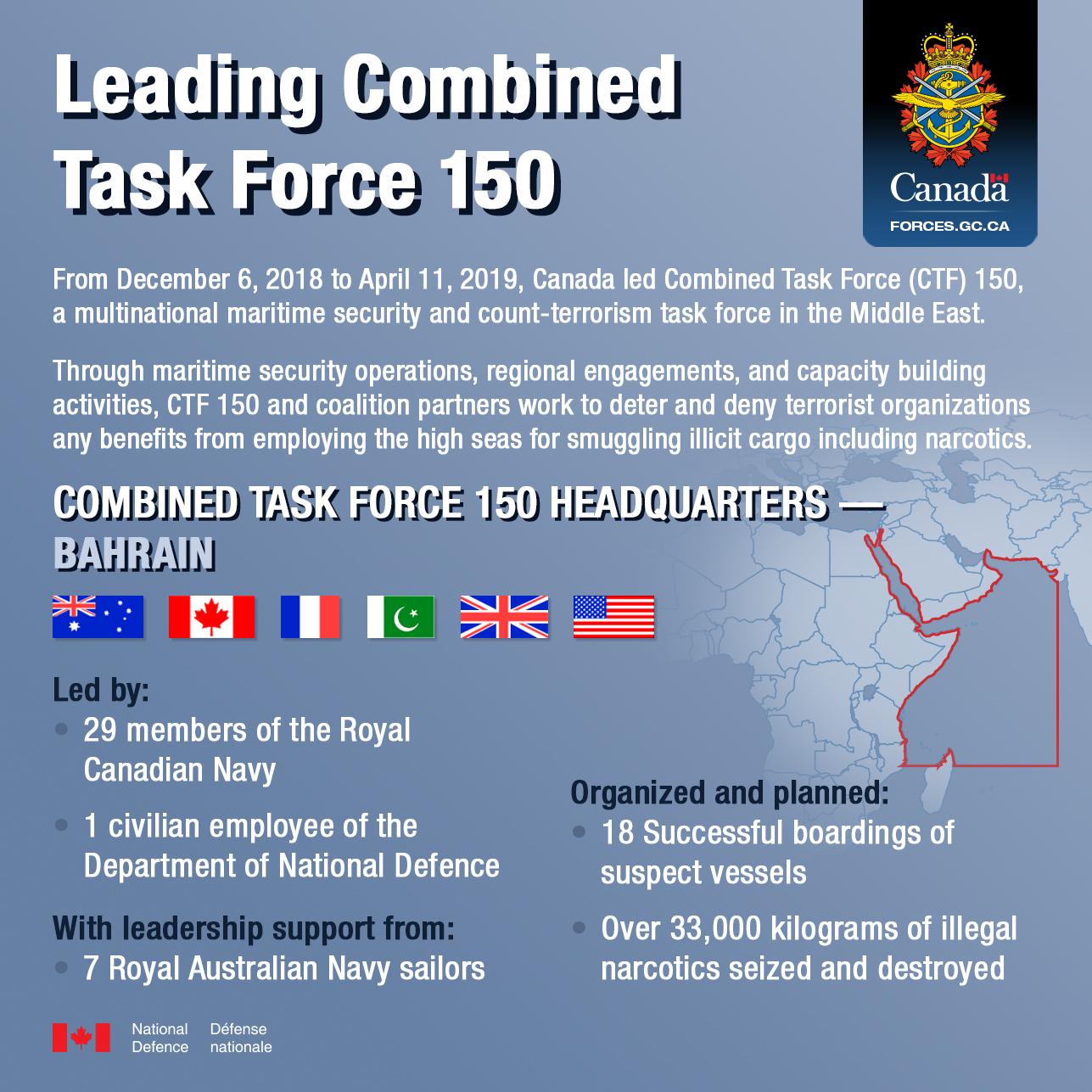 Operation ARTEMIS - Canada ca