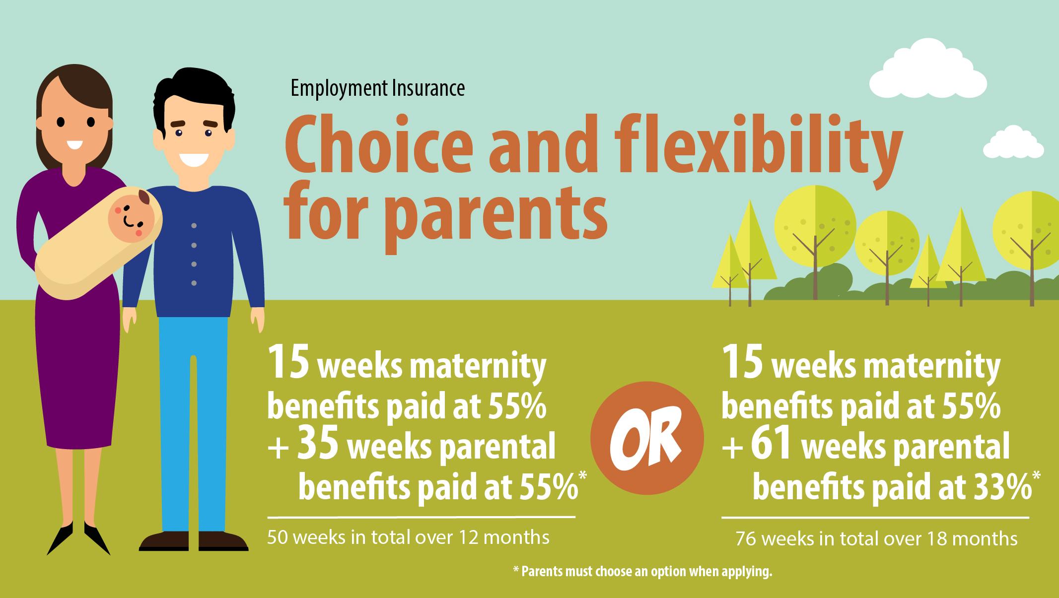 18 month parental leave start date