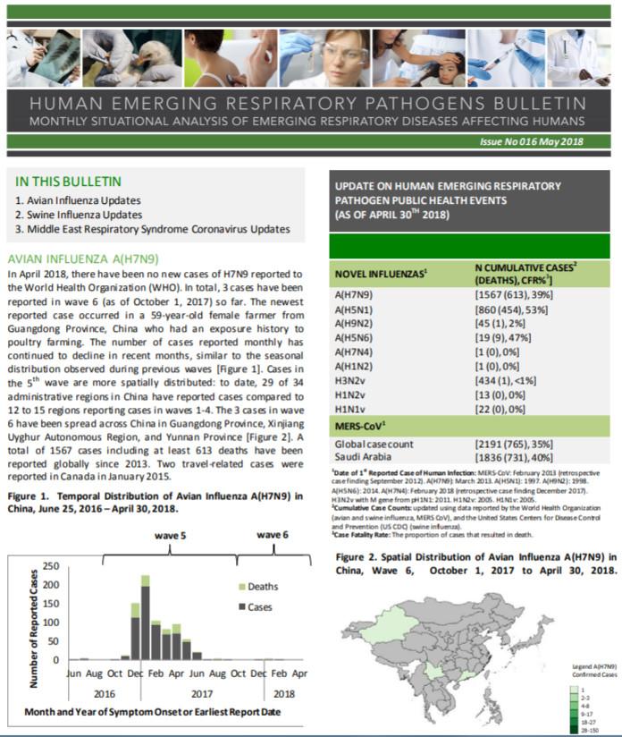 Human Emerging Respiratory Pathogens Bulletin: Issue 016 May