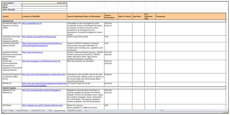 saisie d ecran d un onglet du gabarit du document de recherche aux fins de la gestion des risques disponible en anglais seulement