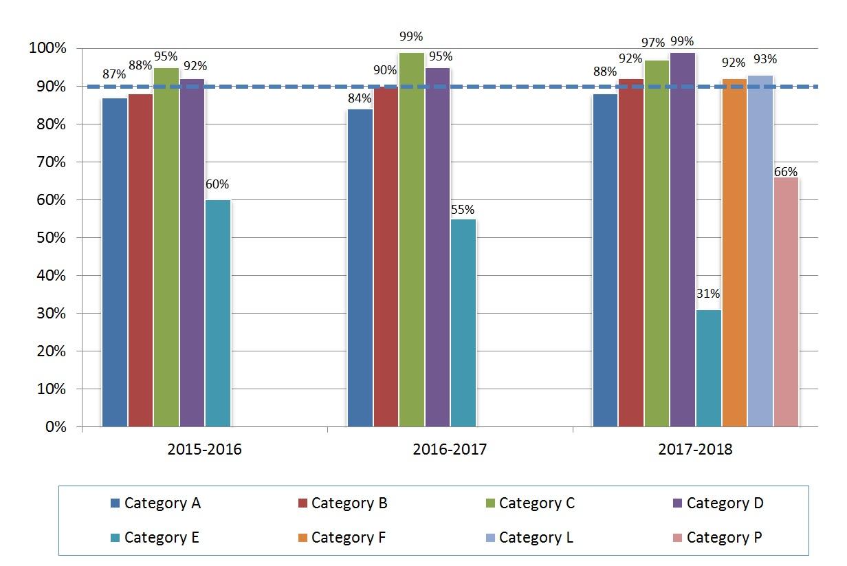 Pest Management Regulatory Agency Annual Report 2017–2018