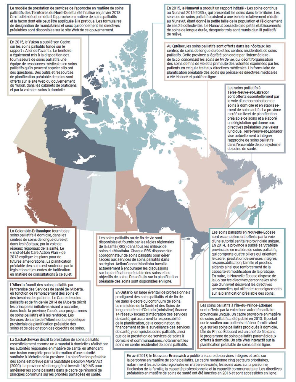 Cadre sur les soins palliatifs au Canada - Canada.ca f311d8e417bb