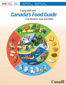 Canada Food Guide Aboriginal