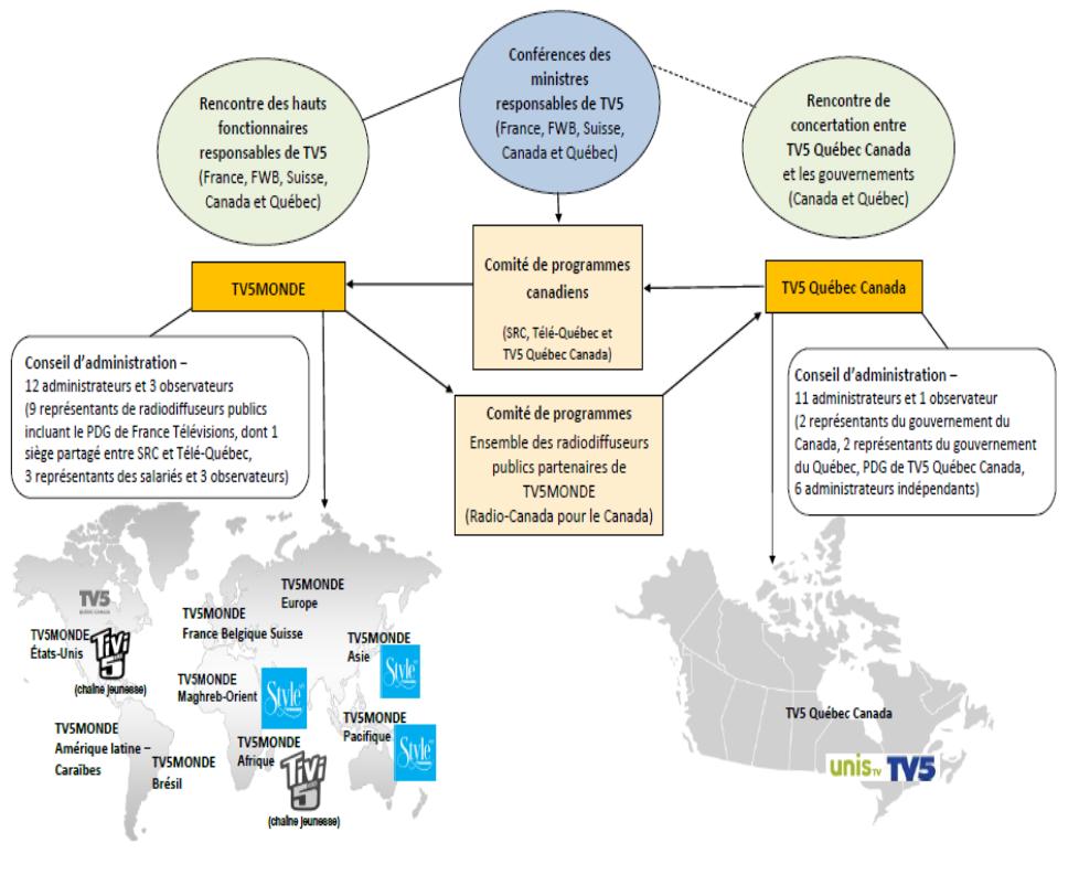 Programme CanExport PME - Guide du demandeur
