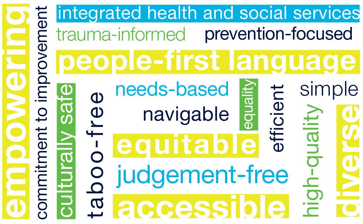 Addressing Stigma Towards A More Inclusive Health System Canada Ca