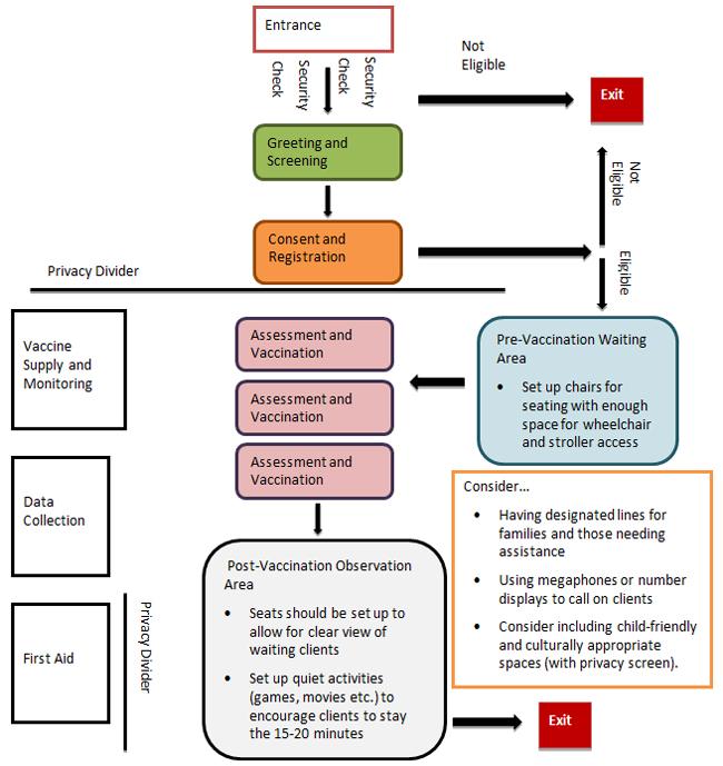 histoire de la vaccination pdf
