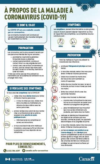 Covid 19 Verlauf Symptome