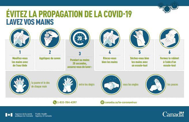 Symptome Coronavirus Behandlung