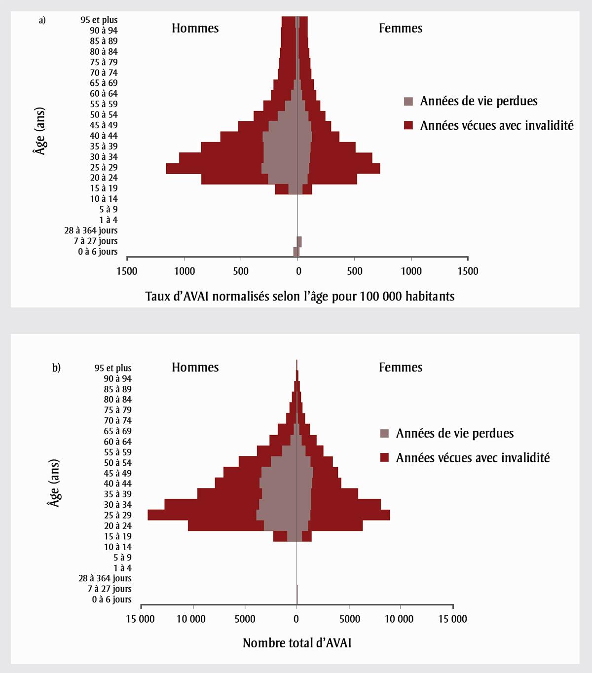 Speed datant de Toronto plus de 50 Mount Etna carbone datant