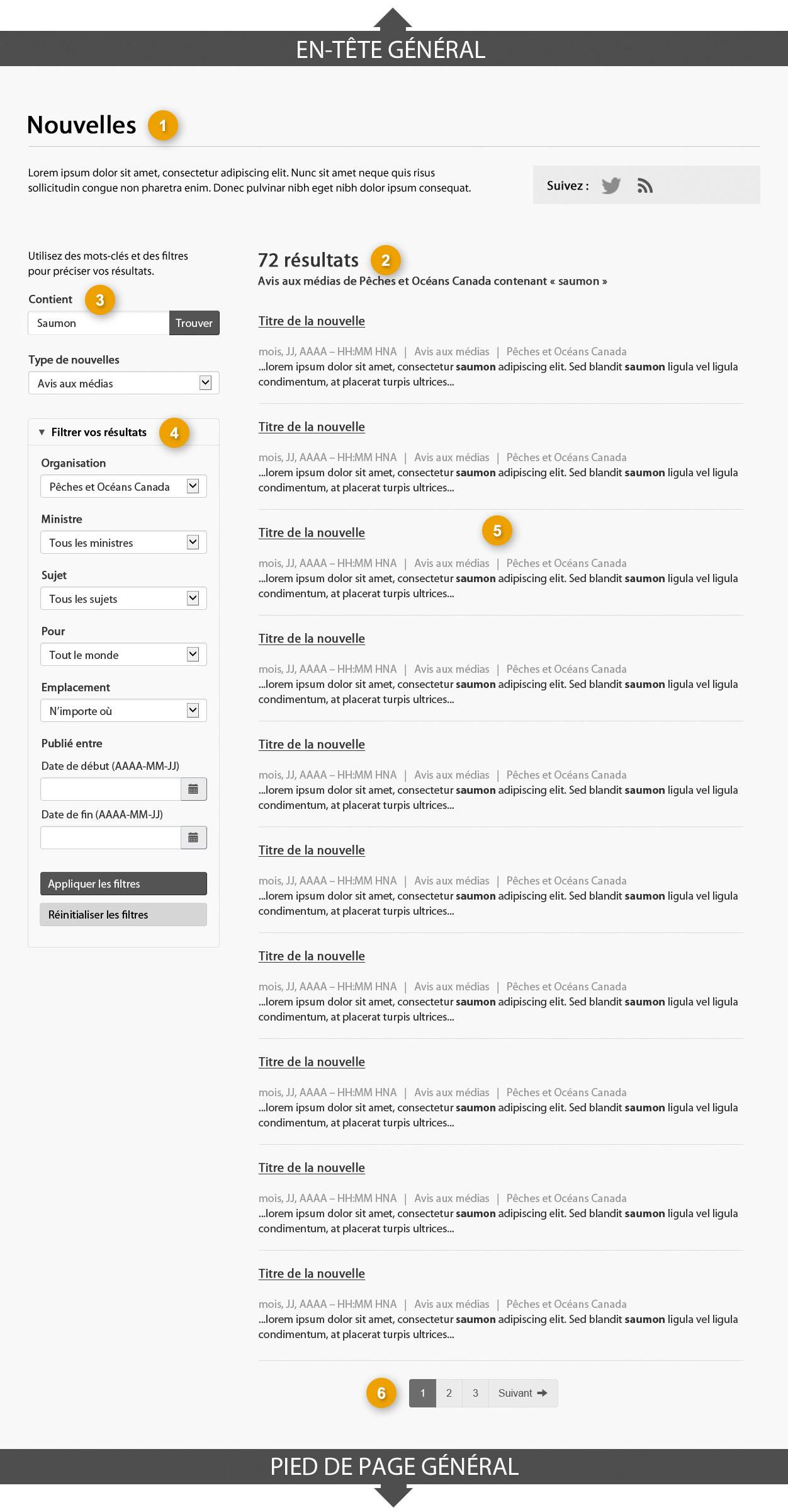 Modèle de page des résultats de nouvelles indiquant les parties qui composent sa structure. Lire de haut en bas et de gauche à droite. Plus de détails au sujet de ce graphique se retrouvent dans le texte entourant l'image.