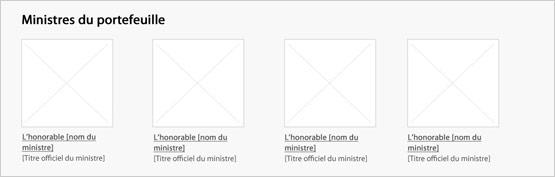 Image du composant des ministres de portefeuille indiquant les éléments qui composent sa structure. Lire de haut en bas et de gauche à droite. Plus de détails au sujet de ce graphique se retrouvent dans le texte entourant l'image.