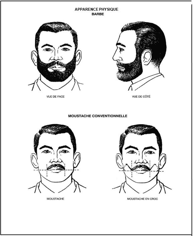 Comment faire une transition fumГ©e dans les coupes de cheveux des hommes