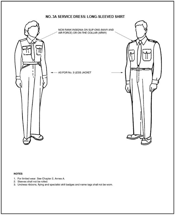 Dress instructions | Annex C Service dress - No  3 - Canada ca