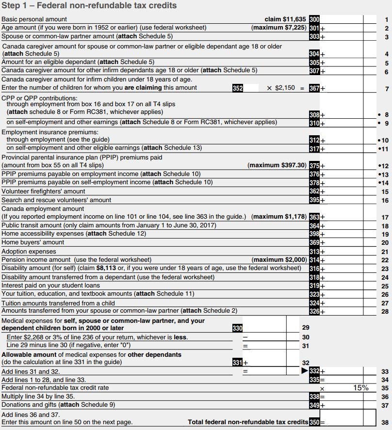 8 3 6 Non Refundable And Refundable Tax Credits Canada Ca