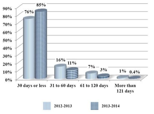 health canada privacy act annual report 2012 2013 canada ca