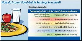 eating well with warfarin pdf