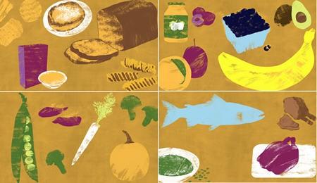 canada health food guide chart