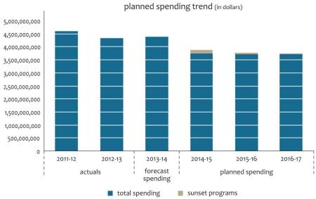 2014 business plan