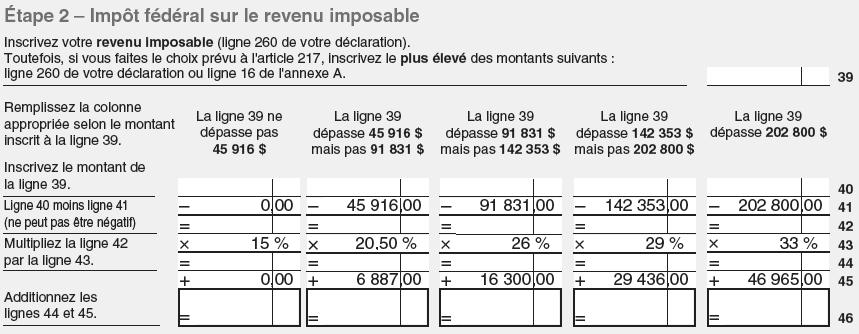 9 2 4 tranches de revenu et taux d 39 imposition - Plafond revenu non imposable ...