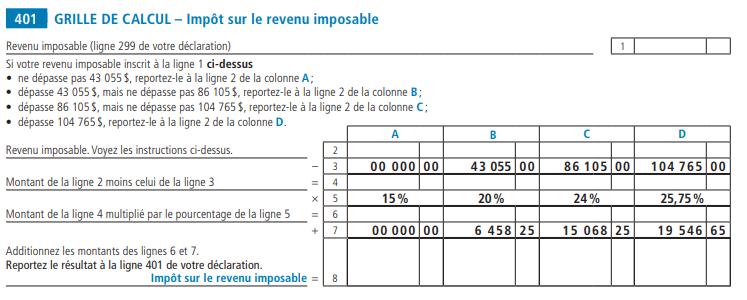 Calcul Salaire Net Québec >> 9 2 4 Tranches De Revenu Et Taux D Imposition Canada Ca