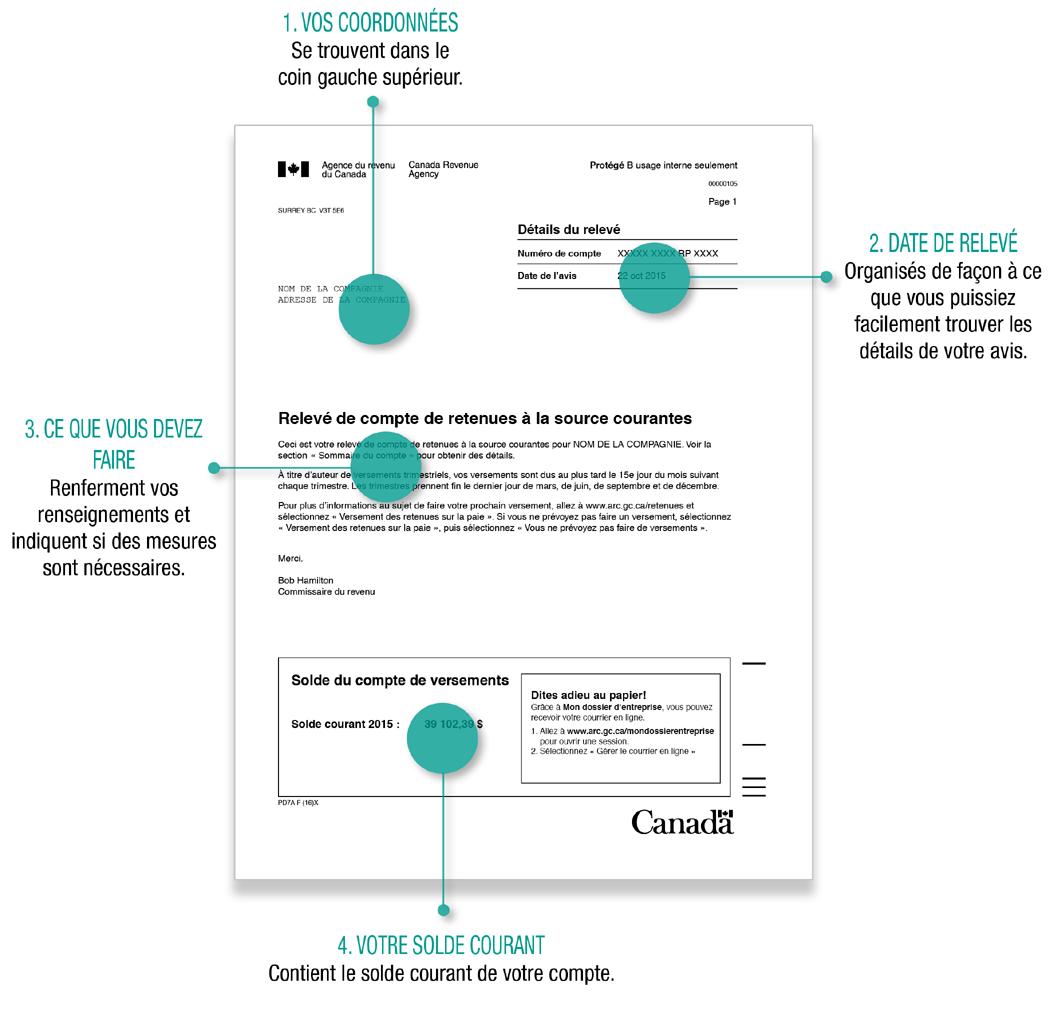 impot revenu canadá dossier